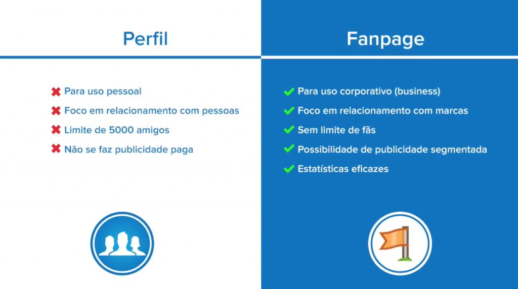 diferenca-entre-perfil-fanpage-infografico